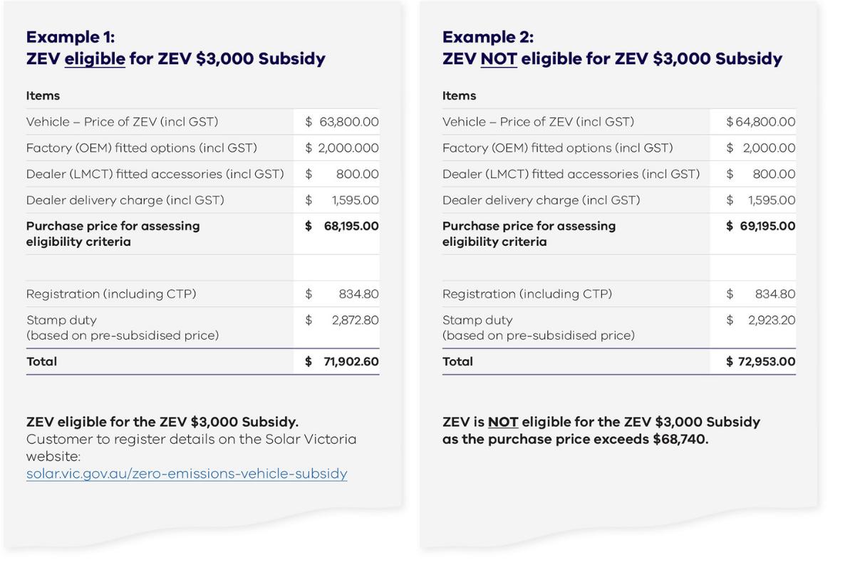 ZEV Invoice examples